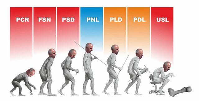 homo-politicus-prutianus