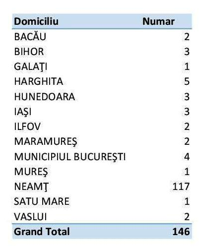tabel-originile-candidatilor