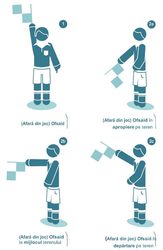 asistent-fotbal-semne.jpg